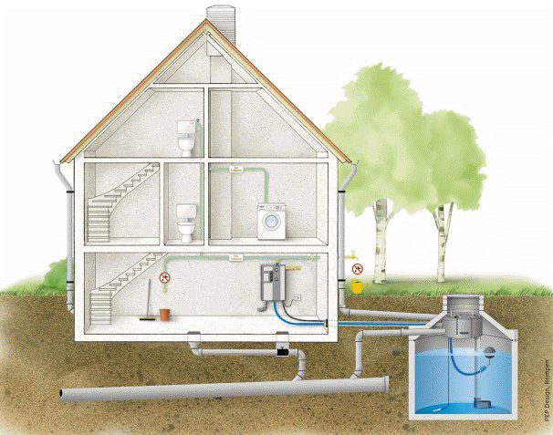 Rainwater Harvesting Is The Accumulation And Storing Of Rainwater For A  Later Use Before It Hits The Ground.